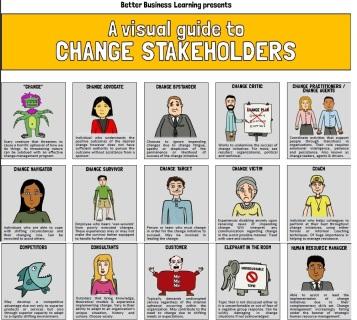 dextera stakeholders 2