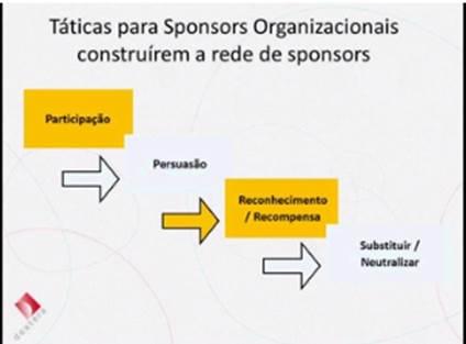 Webinar sponsors