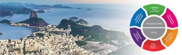 Imagem PCI Rio_jul14