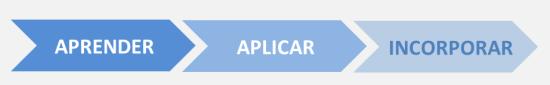 APRE-APLIC-INCOR